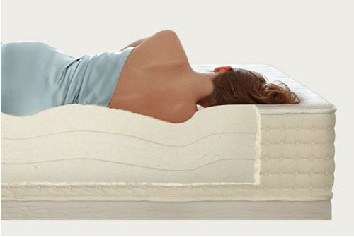 Best Mattress for Side Sleepers With Shoulder Pain [2020]