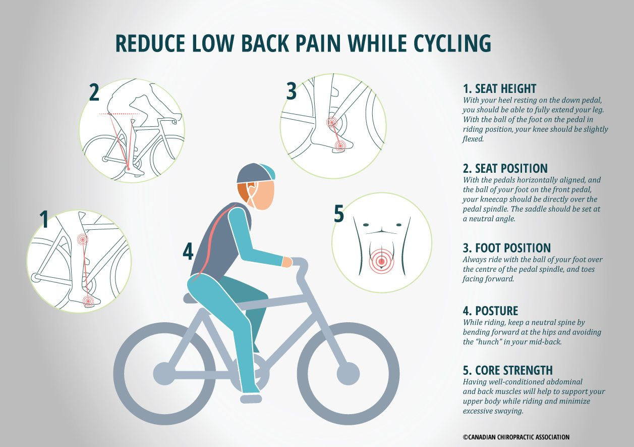 Five ways to reduce low back pain while cycling