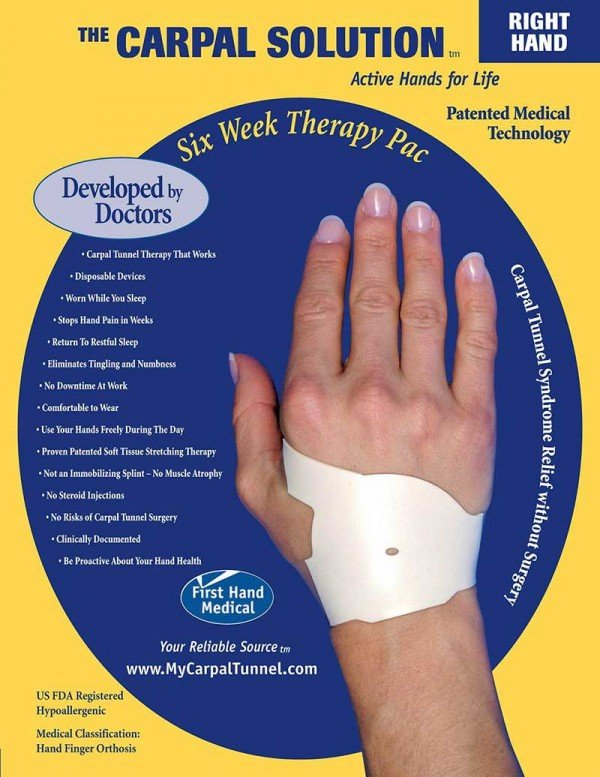 Fixing Carpal Tunnel without Surgery