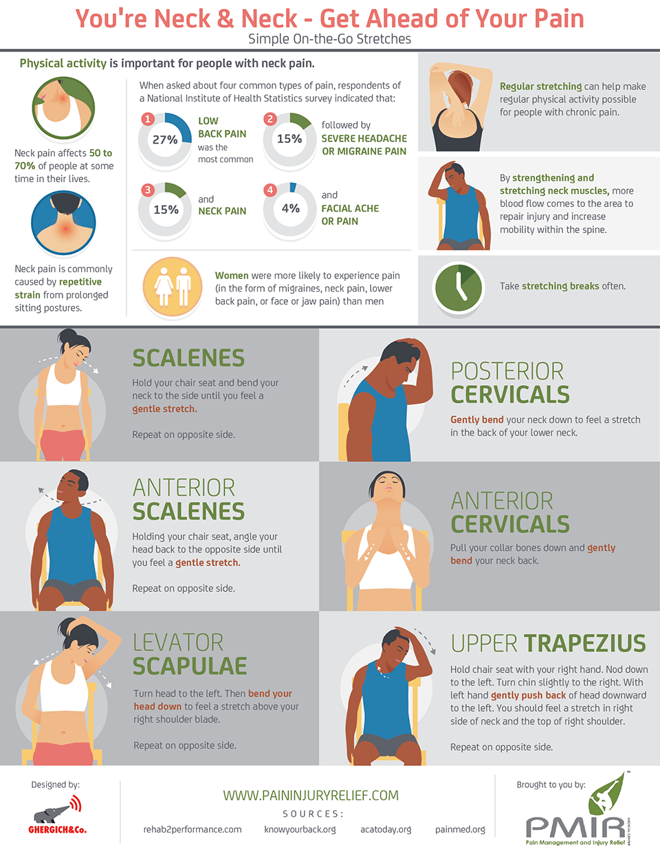 Get Rid Of Neck Pain With These Exercises