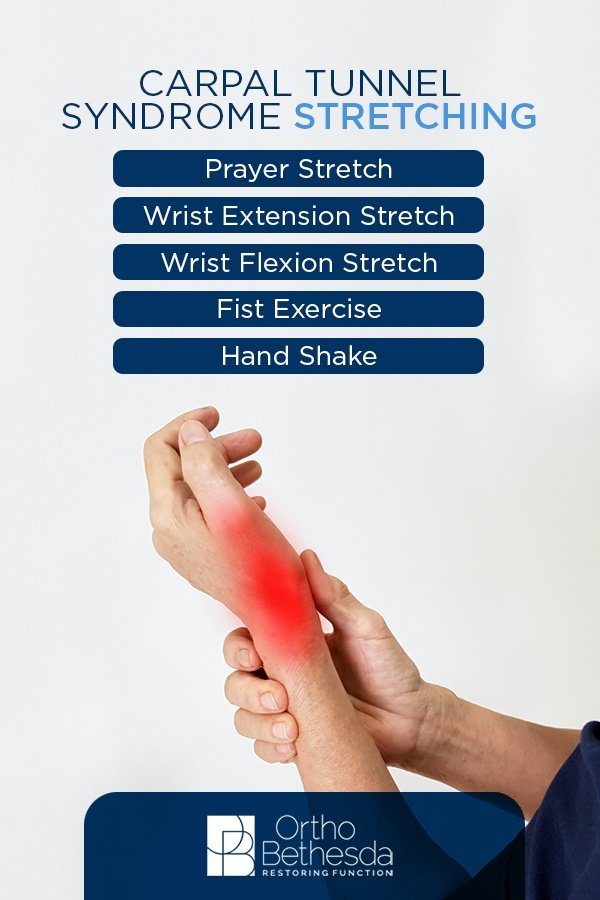 How to Avoid Carpal Tunnel Syndrome
