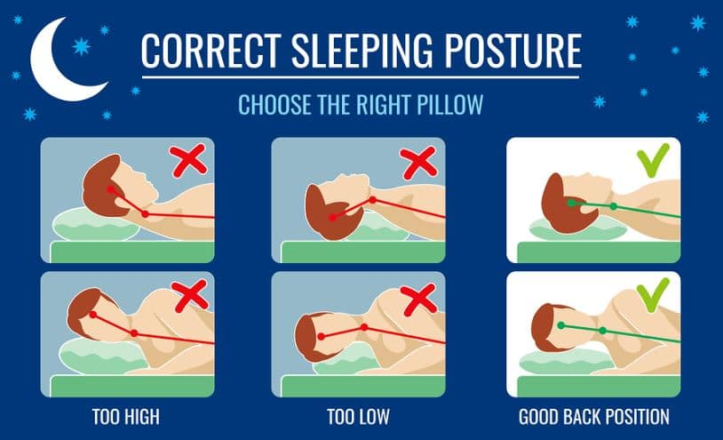 How to Avoid Neck Pain from Sleeping Wrong?  Toronto High ...