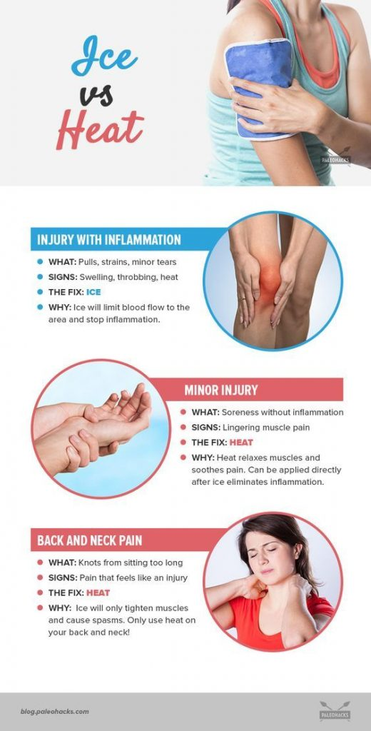 is ice or heat better for knee pain know my pain