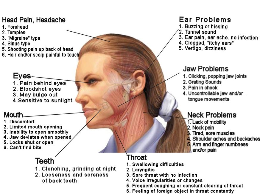 questions about tmj disorder thousand oaks westlake