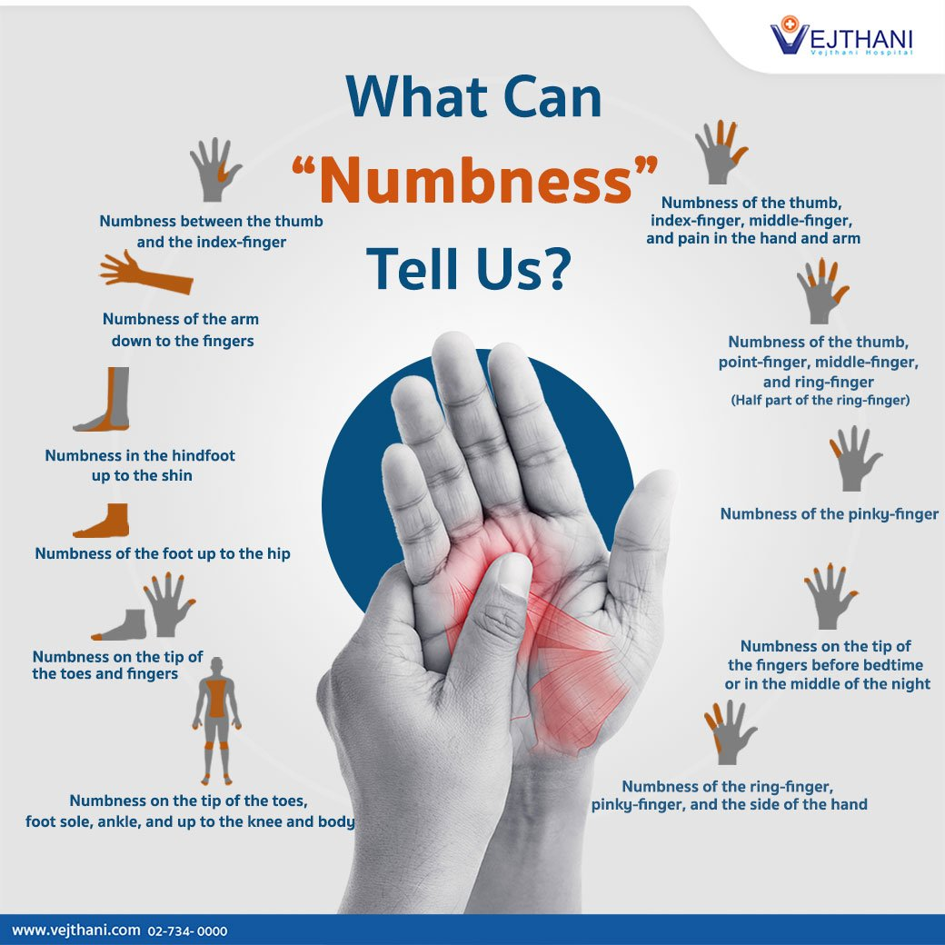 What Can Numbness Tell Us?