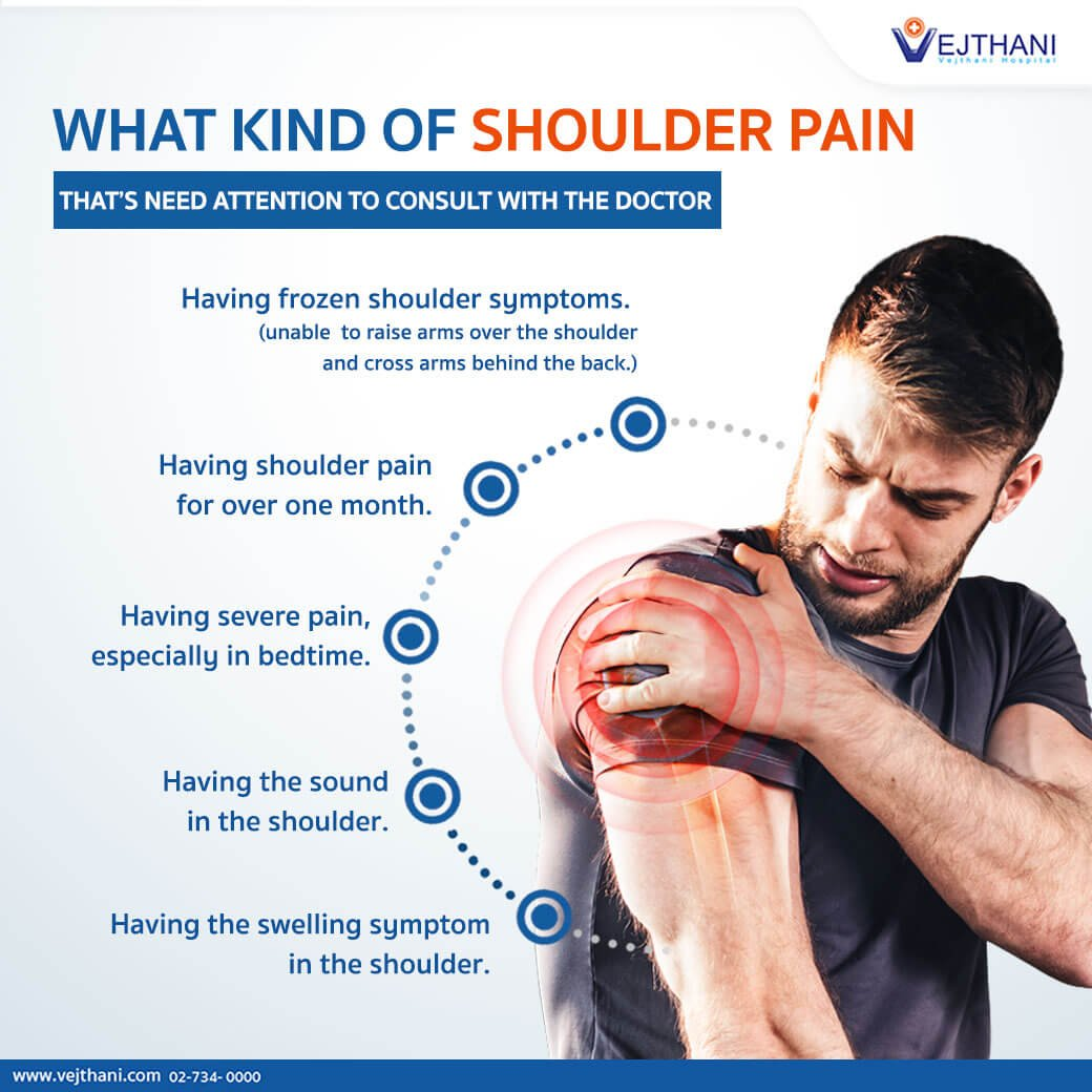 WHAT KIND OF SHOULDER PAIN THATS NEED ATTENTION TO ...